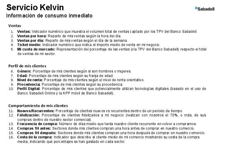 KelvinRetailBancoSabadell
