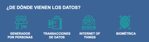 Big Data Banco Sabadell