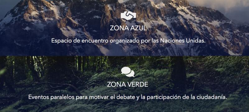 Zonas