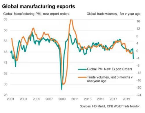 Exportación-Manofacturas-Globales