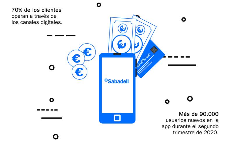 Imagen digitalización 2