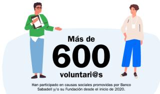 Gratitud voluntarios