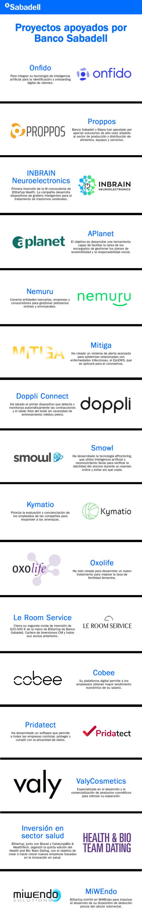 Infografia_Sabadell_Startups_v2