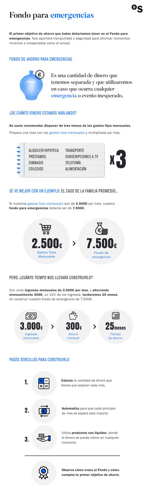 Fondo de Ahorro Banco Sabadell