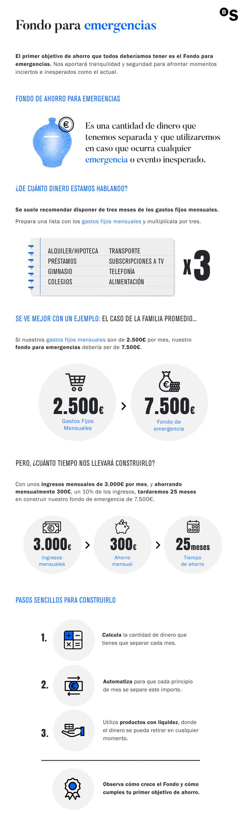 Blog_ahorro_alta