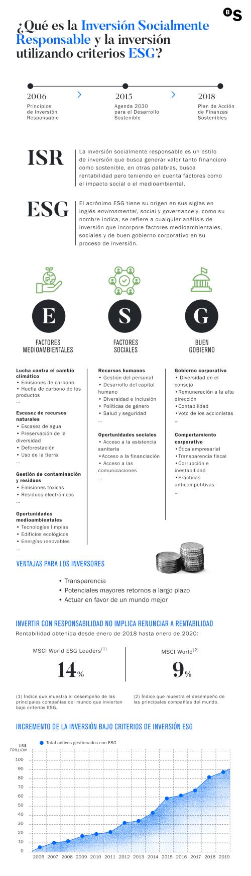 02_blog_BS_ESG