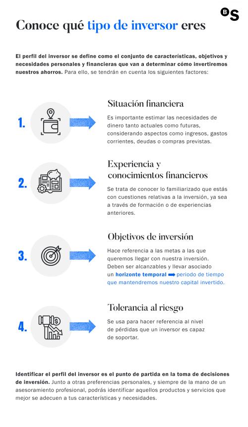 Blog_tipoinversor_ESP