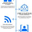 Infografiěa_BSabadell_BlackFriday_v3
