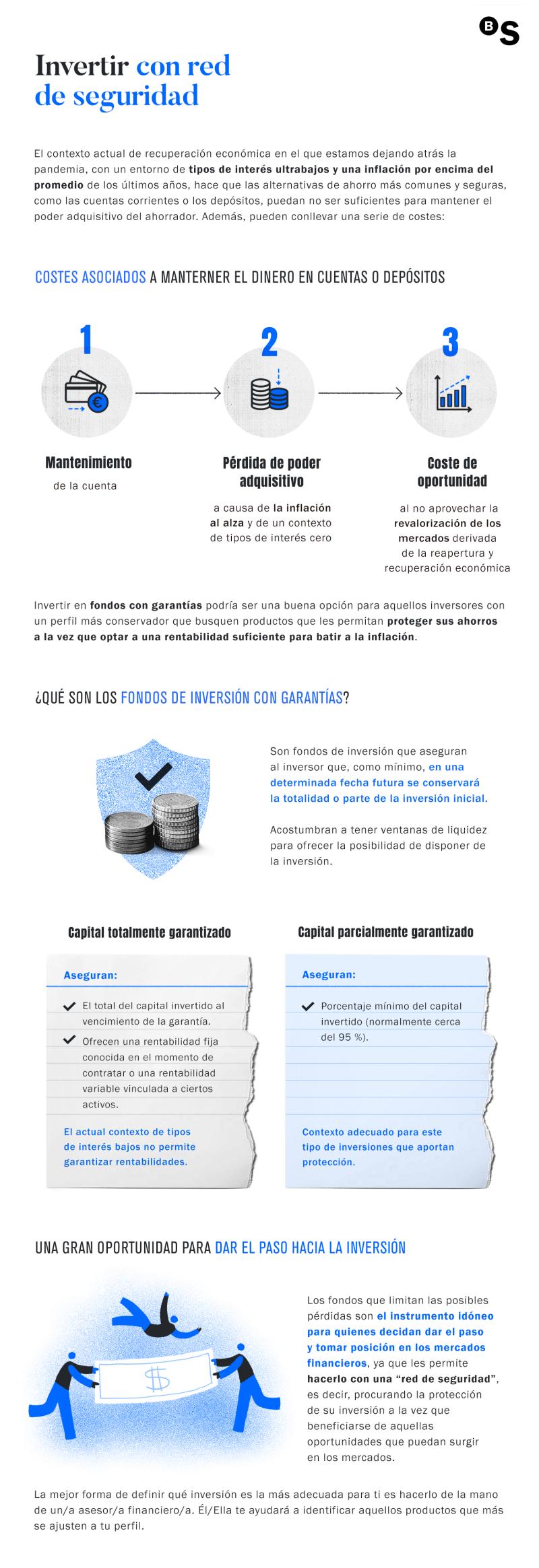Blog_ProtegerAhorro_ESP