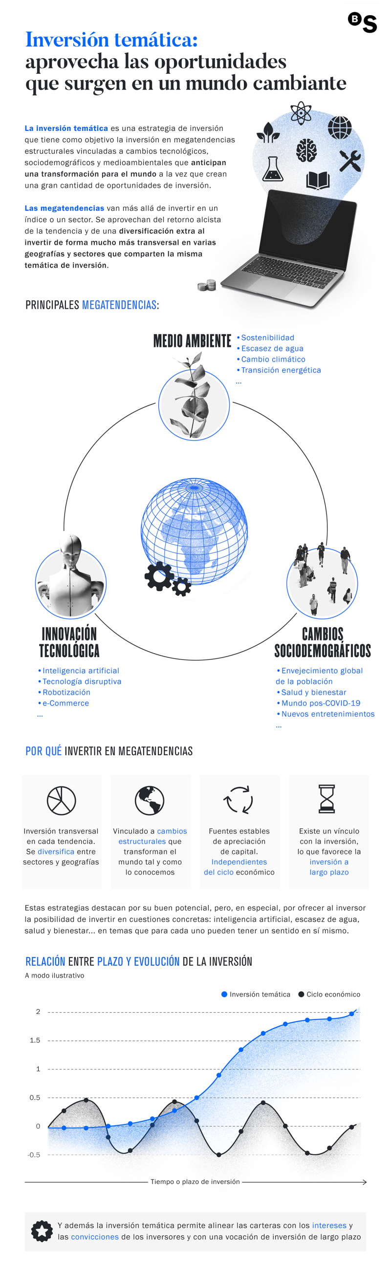 Blog_InversionTematica_ES