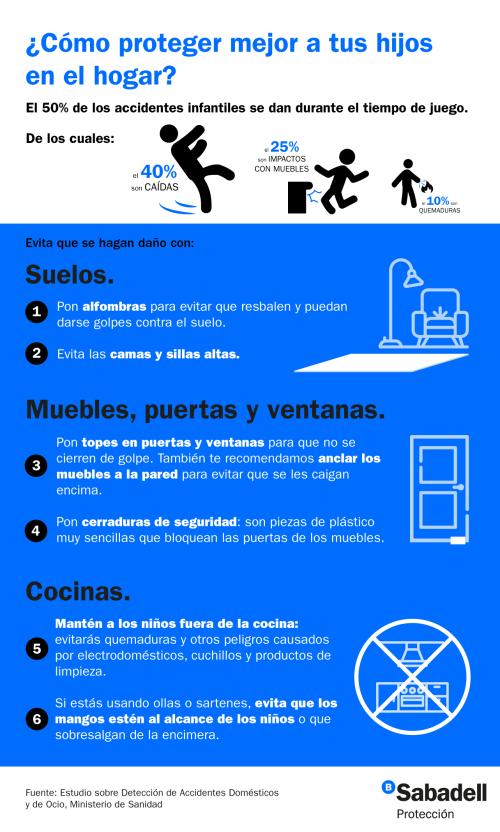Sabadell Protección, recomendación hogar y seguridad para niños