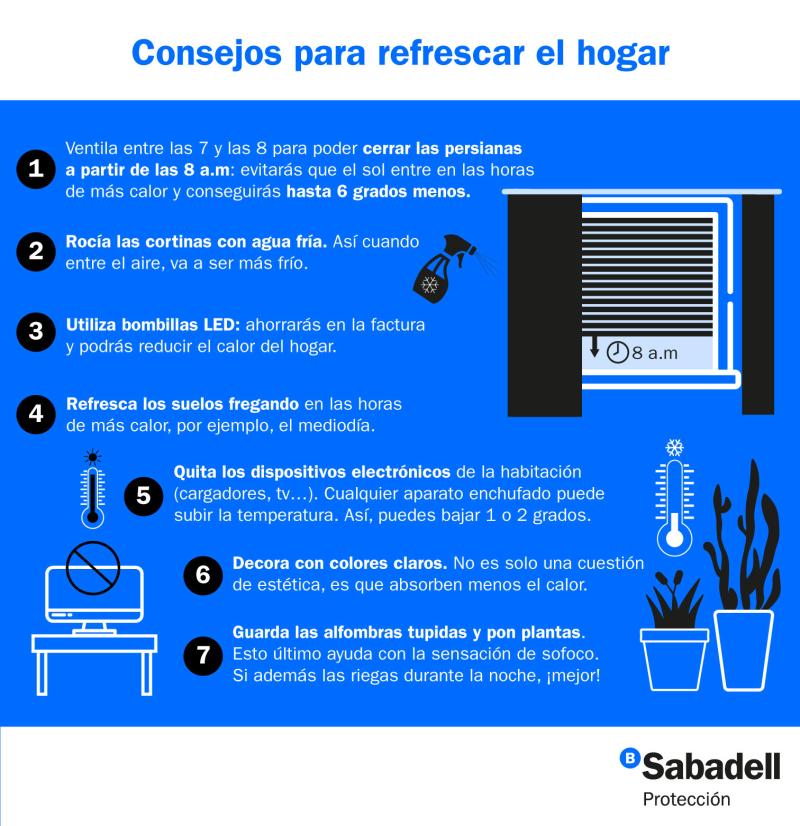 210621_RefrescarHogar_ESP